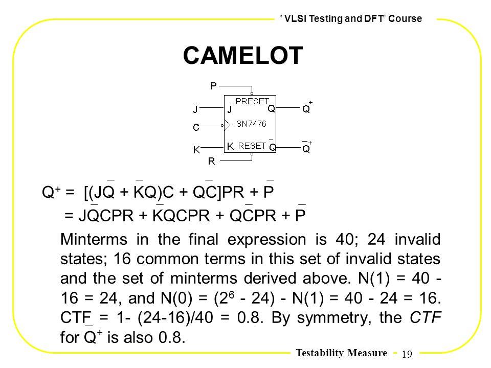 CAMELOT Q+ = [(JQ + KQ)C + QC]PR + P = JQCPR + KQCPR + QCPR + P